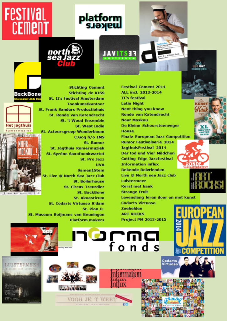 NORMA FONDS 2014