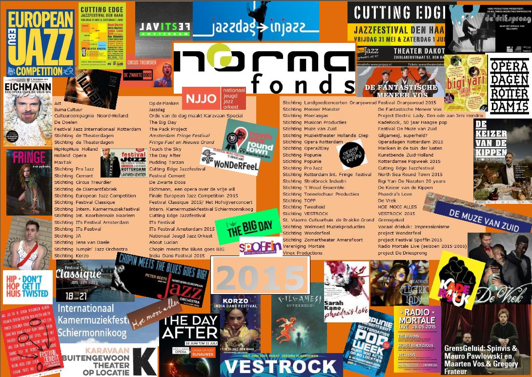 NORMA FONDS 2015